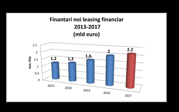 finantari-leasing-doc